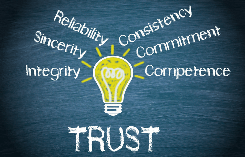 trusting your fulfillment company